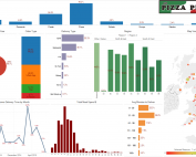 Interaktive Dashboards mit Tableau Software