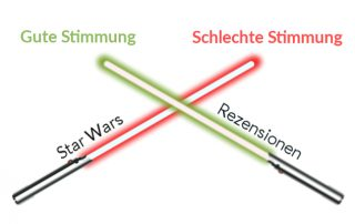 Sentiment Analyse Star Wars