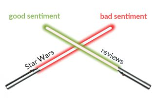 sentiment analysis star wars